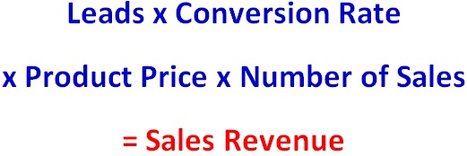 Increase Revenue Formula